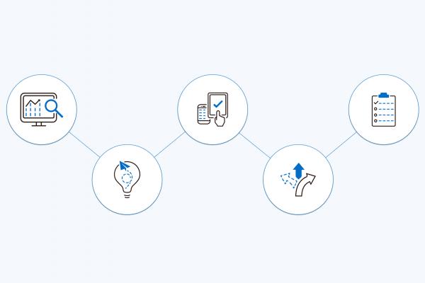 Design Sprint Prozess in 5 Schritten mit Icons dargestellt